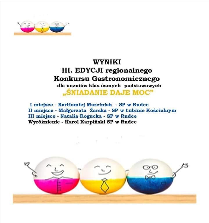 Wyniki III Edycji Regionalnego Konkursu Gastronomicznego